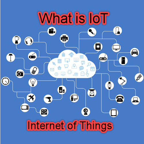 What is IoT - Internet of Things