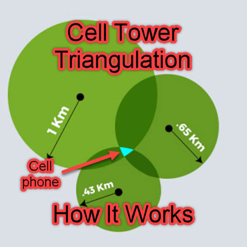 Cell Tower Triangulation