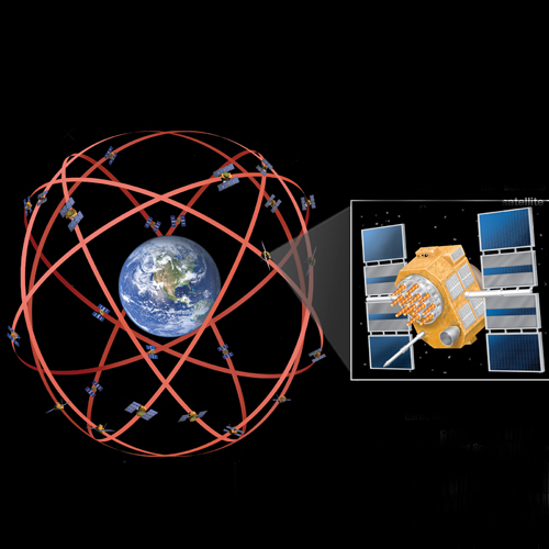 gps satellites in orbit navstar