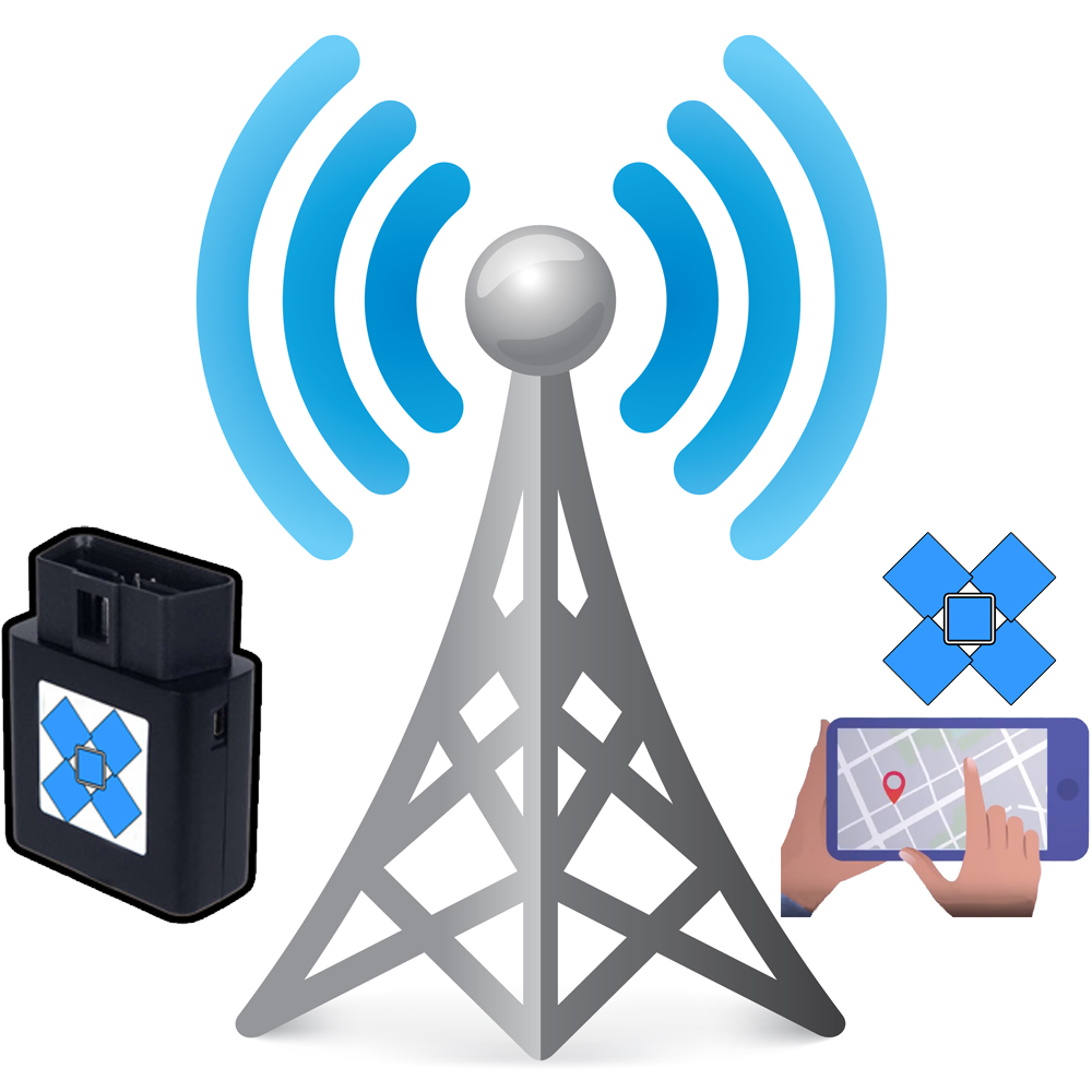 car tracking device data sent to gps tracking server